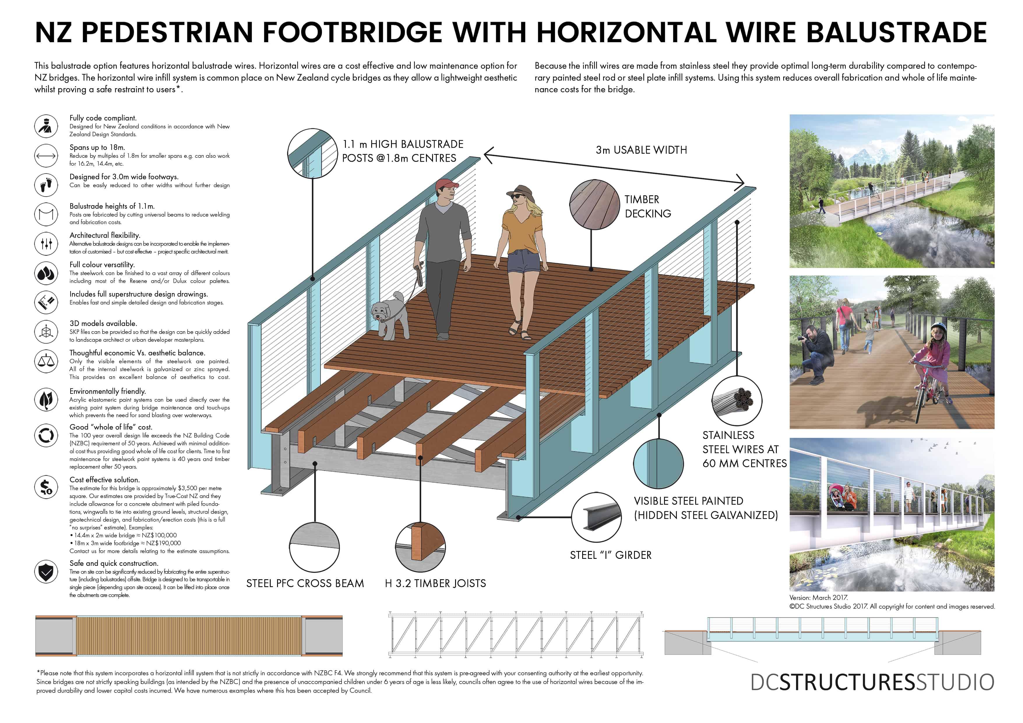 18m Standard NZ Footbridge with Steel wire - Drawing 02 Isometric Properties